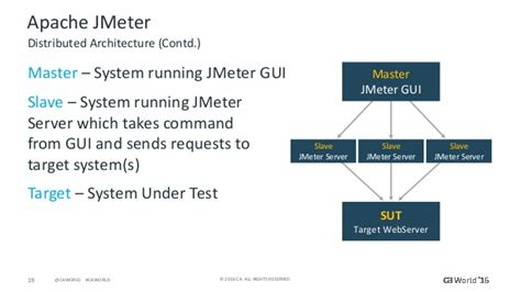 Apache JMeter from the Ground Up